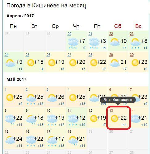погода в кишиневе на месяц апрель 2016 что отправляться этим