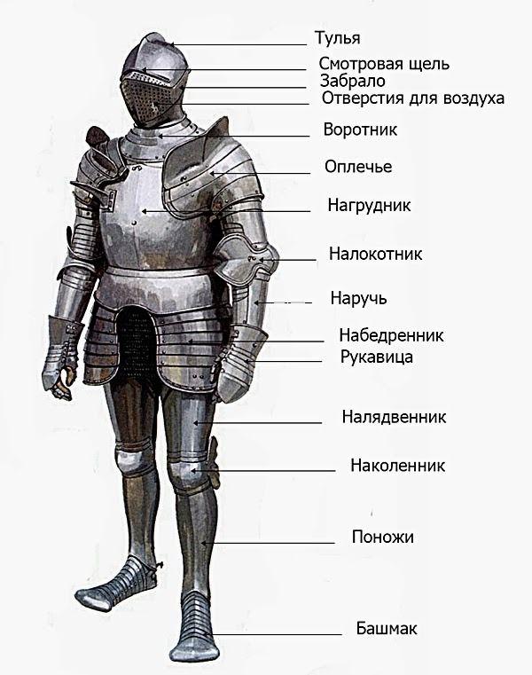 одежда рыцарей с картинками