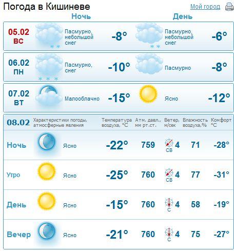 Все погода большой камень на завтра есть, меня нет