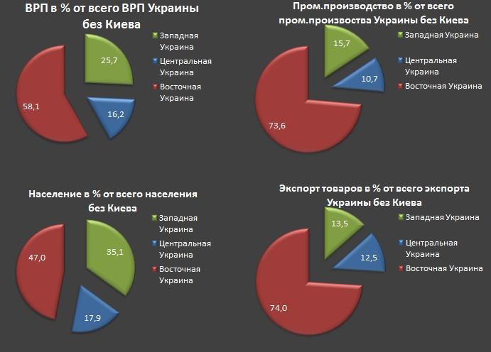 Как получить врп для украинца в твери тысяча простым