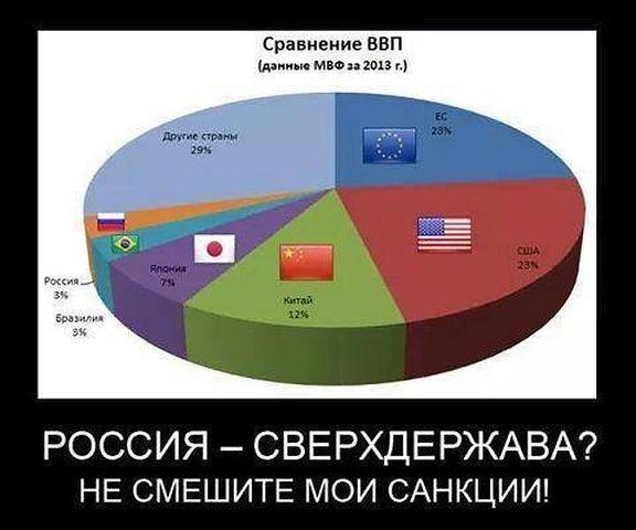 В Госдуме отреагировали на продление Черногорией санкций против оккупированного Крыма: Событие не имеет никакого значения - Цензор.НЕТ 8461