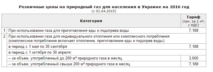 Нагреватель водяной для прямоугольных каналов ВНП 600-300/2