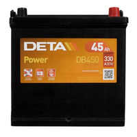 DETA DB450 Power