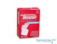 Rennie Peppermint comp. masticab. N6x4