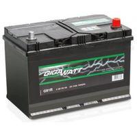 Gigawatt 60Ah +/-