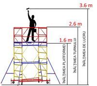 купить Передвижная модульная вышка ВСР (0,7x2,0) 1+1 в Кишинёве