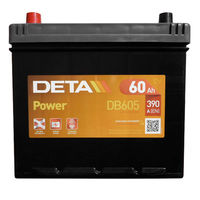 DETA DB605 Power