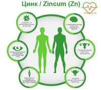 💚  Полезные свойства цинка Zn