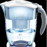 Filtre de apă tip-cană