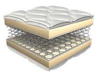Salt Confort Super Lux Ortopedic 190x180x25