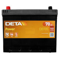 DETA DB705 Power