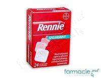 Rennie Spearmint comp. masticab. N6x4