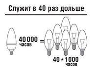 купить (LL) LED (7Wt) NLL-C37-7-230-4K-E14-FR в Кишинёве