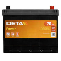 DETA DB704 Power