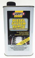 WYNNS Diesel System Purge