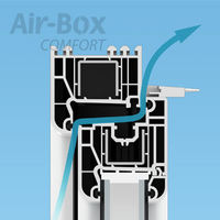 купить Вентиляционные приточные клапаны для окон ПВХ. AIR BOX COMFORT в Кишинёве