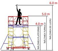 купить Передвижная модульная вышка ВСР (0,75x1,6) 1+3 в Кишинёве