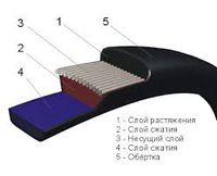 Ремень вариатора  45х22 4000 СК-5 Нива