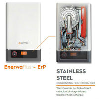 Warmhaus ENERWA PLUS 28 kW condens