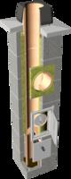 Дымоход керамический - TONA DIN