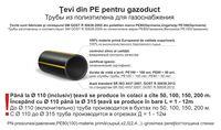 купить Труба ф. 125/SDR17.6 x 7.1  PE80 GOST R 50838:2012 GAZ в Кишинёве