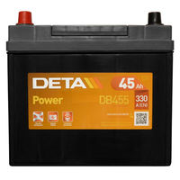 DETA DB455 Power