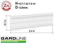 Металлический забор (еврозабор). Забор сварной - европанели