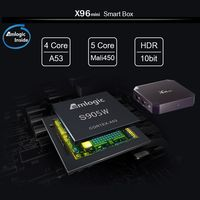 купить X96 mini. 2 Гб / 16 Гб. Многофункциональная Смарт ТВ приставка. Android 7.1.2 медиаплеер. Все в одном! в Кишинёве