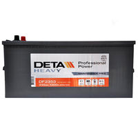 DETA DF2353 Professional Power