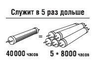 купить (U) LED (30Wt) NLL-T8-30-230-4K-G13 в Кишинёве