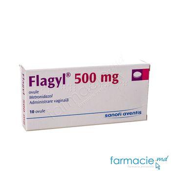 купить Flagyl ovule vag. 500mg N10 в Кишинёве