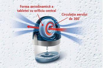 купить Абсорбент поглотитель влаги Ceresit Aero 360, синий в Кишинёве