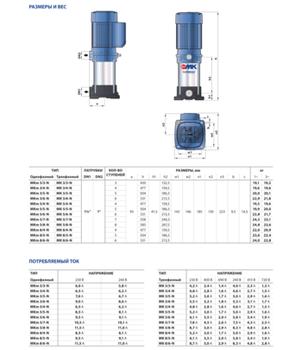 купить Многоступенчатый вертикальный насос  Pedrollo MKm5/8 2.2 кВт в Кишинёве