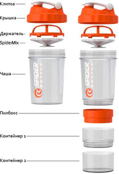 Спортивная бутылка-шейкер 500 мл 64E-3472 (2187)