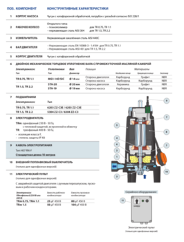 cumpără Pompa de drenaj fecala cu taitor Pedrollo TRITUS TR1.1 1.1 kW în Chișinău