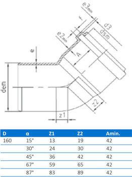 купить Отвод ПВХ ф. 160 x 15°  (нар.) BTH в Кишинёве