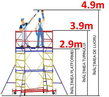 купить Передвижная модульная вышка ВСР (2,0x2,0) 1+2 в Кишинёве