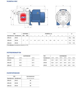 купить Самовсасывающий насос Pedrollo JCRm15M (JCRm2A)  1.1 кВт в Кишинёве