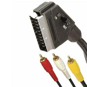 купить SCART-3 RCA SWITCH в Кишинёве