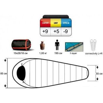 купить Спальный мешок Pinguin Tramp petrol в Кишинёве