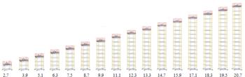купить Ascara. Вышка BCP -4 тура модульные передвижные  (1.2 x 2.0) в Кишинёве