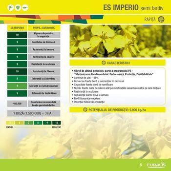купить Империо - Семена рапса озимого - Евралис Семанс в Кишинёве