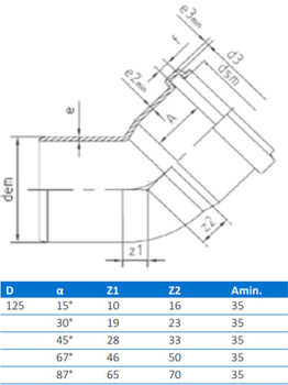 купить Отвод ПВХ ф. 125 x 67°  (нар.) BTH в Кишинёве