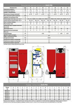 купить Твердотопливный котёл Stalmark DUO PID 16 kW в Кишинёве
