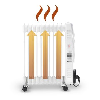 купить Масляный радиатор Trotec TRH 23 E в Кишинёве