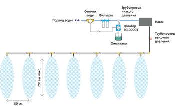 купить EC100004 Насос дозирующий Pro с импульсным счетчиком воды в Кишинёве
