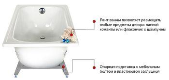 купить Ванна стальная Antika  1,5м * 0,7м в Кишинёве