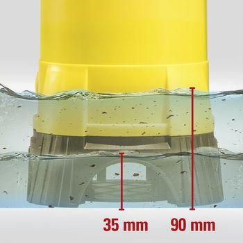 купить Погружной насос для сточных вод TWP 4025 E в Кишинёве