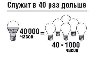 купить (BA) LED (7W) NLL-A55-7-230-4K-E27 (Standard) в Кишинёве