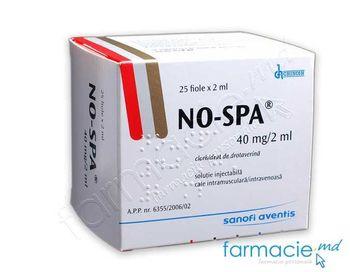 купить Но-шпа форте, 40мг/2 мг N26 в Кишинёве